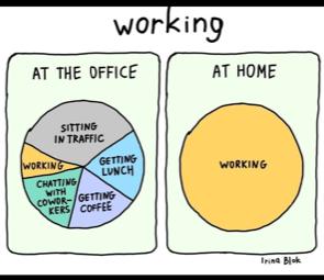 Homeoffice - Cartoon zum Anteil der tatsächlich mit Arbeit verbrachten Zeit